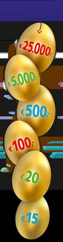 Het Gouden Ei | Ontvang bedrag tussen €15,- en €25000.-!
